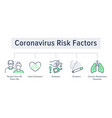 coronavirus risk factors poster with flat line vector image