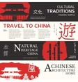China landscape banner China icon poster vector image