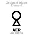 astrology aer air trigon vector image vector image
