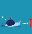 business leader pushing snail with employee to vector image vector image