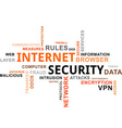word cloud internet security vector image vector image