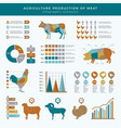 agriculture farming infographic food animals farm vector image
