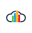 cloud statistic logo icon design vector image