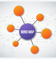creative of mind map vector image vector image