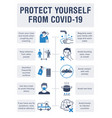 protection from covid19 poster with flat line vector image vector image