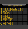 asia country digital board information vector image vector image