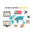 Worldwide shipping and delivery online shopping vector image vector image