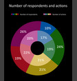 double donut chart flat pie chart vector image