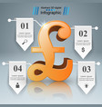 3d infographic british pound money icon vector image