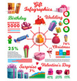 gift infographics with chart and graph of presents vector image vector image