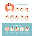 coronavirus symptoms and prevention vector image vector image