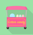cotton candy shop icon flat style vector image vector image