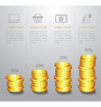 golden coin graph money vector image