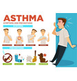 asthma symptoms and prevention disease vector image