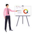 businessman presenting on paperboard and handle vector image