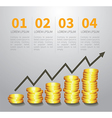 golden coin graph money vector image vector image