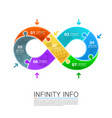infinity icons puzzle vector image vector image