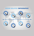 infographic design with house related icons vector image vector image
