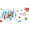 covid-2019 banner or sars-cov-2 infection poster vector image