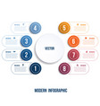 modern infographic chart template for vector image vector image