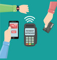 hands with smartphone smartwatch and bank card vector image