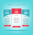 pricing business plans contemporary vector image vector image