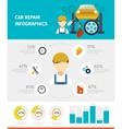 Car Repair Infographics vector image vector image