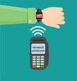 contactless payment concept - hand with smart vector image vector image