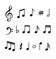 music note icon symbol key note line vector image