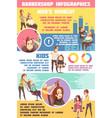 barbershop infographic set vector image vector image