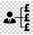 banker pound payments icon vector image vector image