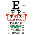 eye vision test poor eyesight myopia diagnostic vector image