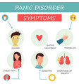 set of icons of panic disorder symptoms vector image