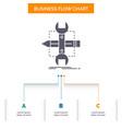 build design develop sketch tools business flow vector image vector image