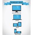 Responsive design for web- computer screen vector image