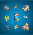 isometric shipping and delivery icons vector image vector image