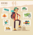 camping equipment and hiking travel accessories vector image vector image