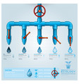 Ecology Water Pipeline Business Infographic vector image