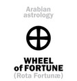 astrology wheel of fortune vector image vector image