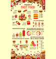 fast food infographic of burger drink and dessert vector image vector image