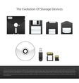 The Evolution Of Storage Devices memory cards vector image vector image