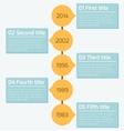 Modern timeline infographics design template vector image vector image