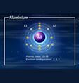 a aluminium atom diagram