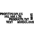 ways to profit from other peoples products text vector image vector image