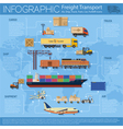 Freight Transport Infographics vector image vector image