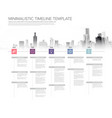 minimalistic timeline template with square icons vector image vector image
