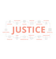 set crime law police and justice thin vector image vector image