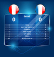 soccer score and statistics board background vector image