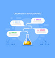 chemistry research science infographic banner vector image vector image