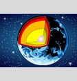 layering of the earth vector image